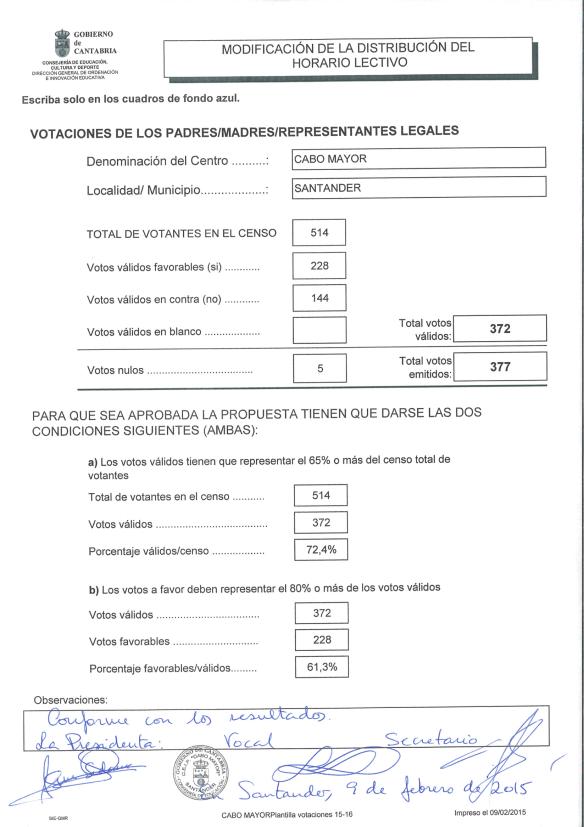 Resultados consulta cambio jornada 2015