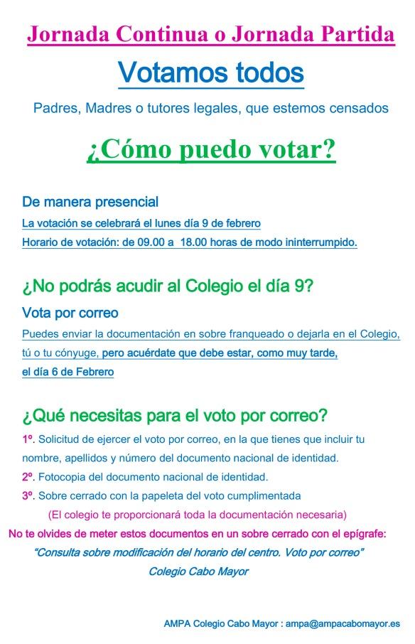 Normas de votacion